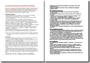 Jean de La Fontaine, Les Animaux malades de la peste : commentaire composé