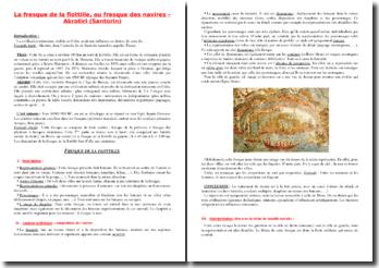 Ville d'Akrotiri, La fresque de la flottille (ou fresque des navires)