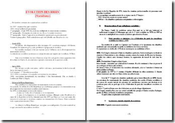 Evolution des idées du socialisme français