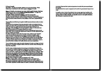 Analyse de la citation de Doubrovsky (Le signe de la tragédie véritable est de ne pas porter de date) par rapport à Horace de Corneille