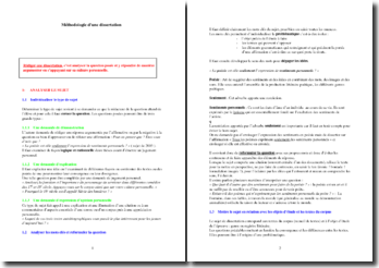 Méthodologie d'une dissertation