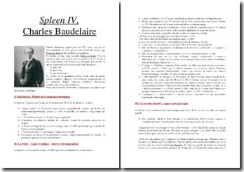 Charles Baudelaire, Spleen IV