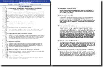 Checklist pour la tenue d'une assemblée générale