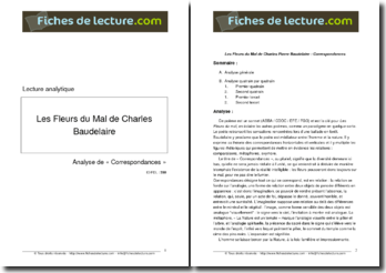 Baudelaire, Correspondances, Les Fleurs du Mal