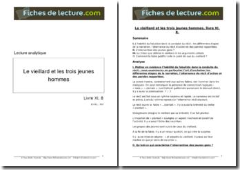 La Fontaine, Fables, Le Vieillard et les trois jeunes Hommes (Livre XI, 8)