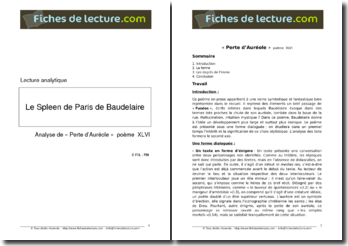 Baudelaire, Le Spleen de Paris, Perte d'Auréole (poème XLVI)