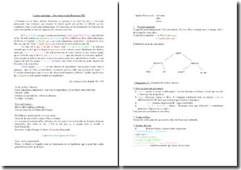 Rousseau, Du Contrat Social, Chapitre IX (lecture analytique)