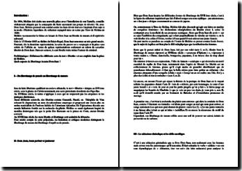 Questions pour l'entretien à l'oral du bac sur Dom Juan de Molière