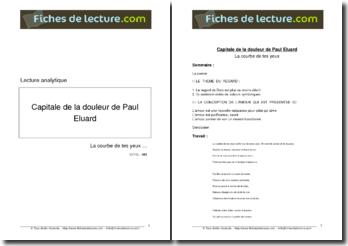Paul Eluard, La courbe de tes yeux : commentaire