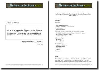 Beaumarchais, Le Mariage de Figaro, Acte I scène 1