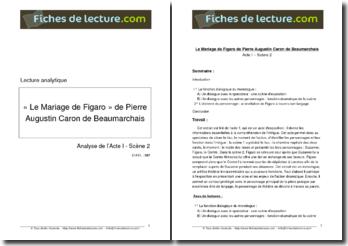 Beaumarchais, Le Mariage de Figaro, Acte I scène 2
