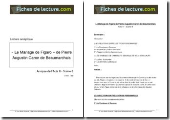 Beaumarchais, Le Mariage de Figaro, Acte II scène 6