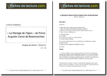 Beaumarchais, Le Mariage de Figaro, Acte II scène 21
