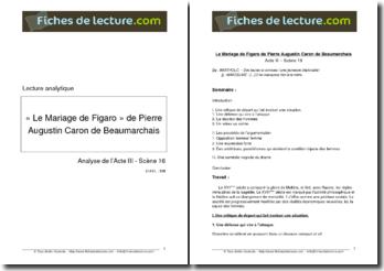 Beaumarchais, Le Mariage de Figaro, Acte III scène 16