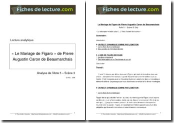 Beaumarchais, Le Mariage de Figaro, Fin de l'acte V