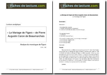 Beaumarchais, Le Mariage de Figaro : Le monologue de Figaro