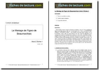 Beaumarchais, Le Mariage de Figaro, Acte II scène 1