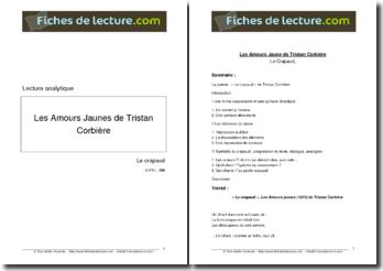 Tristan Corbière, Les Amours jaunes, Le crapaud