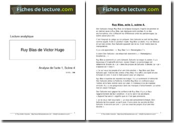 Hugo, Ruy Blas, Acte I scène 4