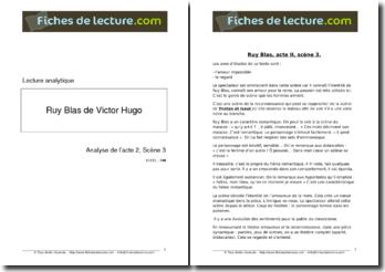 Hugo, Ruy Blas, Acte II scène 3 : commentaire