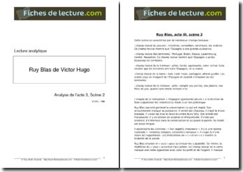 Hugo, Ruy Blas, Acte III scène 2