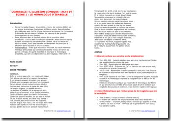 Corneille, L'Illusion Comique, Acte IV Scène 1 : monologue d'Isabelle
