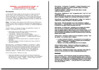 Stendhal, La chartreuse de Parme, Chapitre 2 : La description du lac de Côme