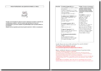 Méthode d'entraînement pour l'oral : questions sur Dom Juan