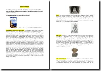 Stendhal, La chartreuse de Parme : étude des personnages odieux