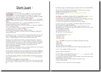 Le mythe du séducteur, à travers Don Juan