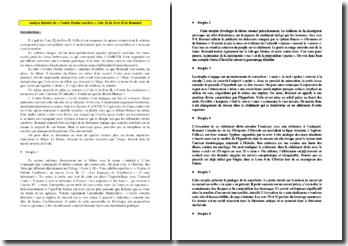 Ronsard, Contre Denise Sorcière : étude linéaire