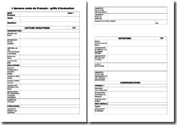 Grille d'évaluation de l'épreuve orale de Français au baccalauréat