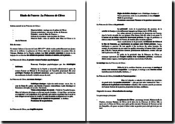 La Princesse de Clèves de Madame de Lafayette : étude de l'oeuvre