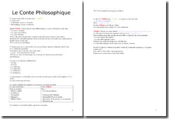 Le conte philosophique et la genèse du conte : l'exemple de Candide
