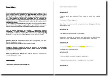 Robert Desnos, Rrose Selavy : étude des aphorismes