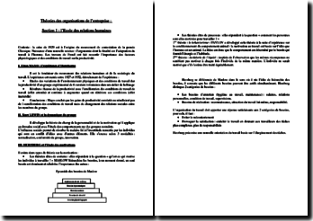 Théories des organisations de l'entreprise : Ecole des relations humaines et Ecole Mathématique