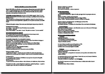 Bertolt Brecht, La résistible ascension d'Arturo Ui, Dernière scène (commentaire)