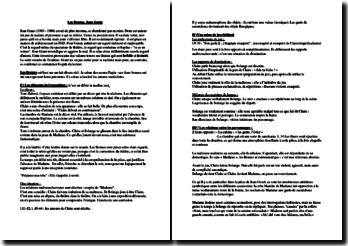 Jean Genet, Bonnes, Scène d'exposition