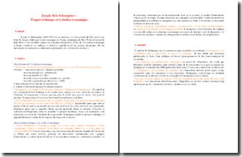 Schumpeter, Progrès technique et évolution économique