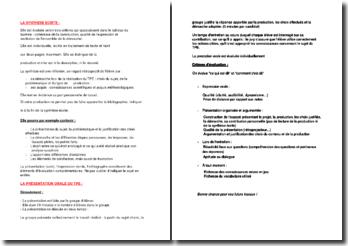 Méthode pour la synthèse écrite et l'oral de TPE