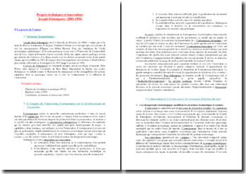 Progrès technique et innovation selon Joseph Schumpeter (1883-1950)