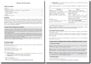 Victor Hugo, Hernani, nouveau genre de drame