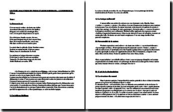 Arthur Rimbaud, Le Dormeur du Val (lecture analytique)