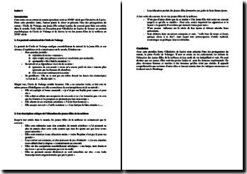 Choderlos de Laclos, Les Liaisons dangeureuses, Lettre 1 (plan détaillé)