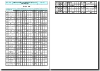 Instruction qualité : programme annuel de maintenance préventive 2006