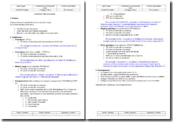 Instruction qualité : codification des documents