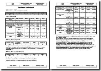 Instruction environnement : critères d'évaluations
