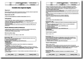 Instruction environnement : inventaire des exigences légales