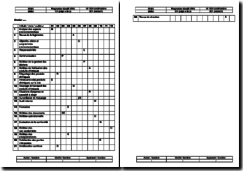 Instruction environnement : programme d'audit