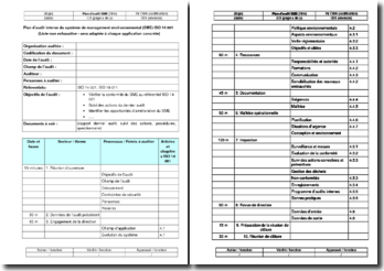 Instruction environnement : plan d'audit SME